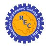 Rajasthan Engineering College_logo